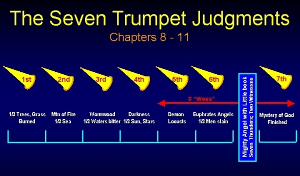 2SevenTrumpetJudgments (2)